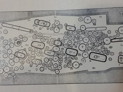 Drawing of urn fields
